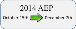 2014 Annual Enrollment Period October 15 - December 7
